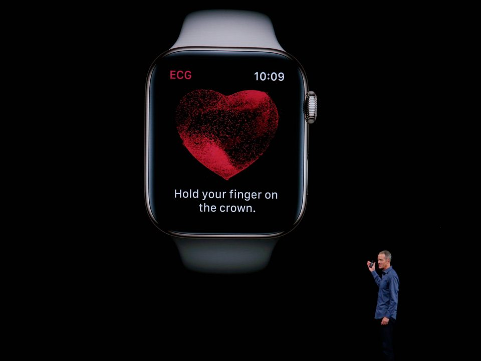Apple health opportunity –Smartphone market
