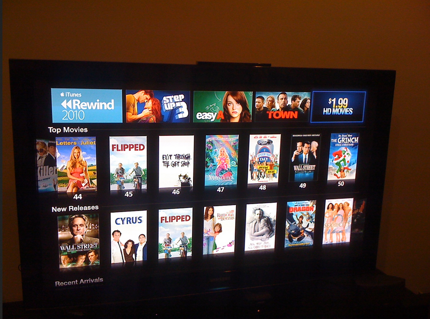 Renting The Movies on iTunes